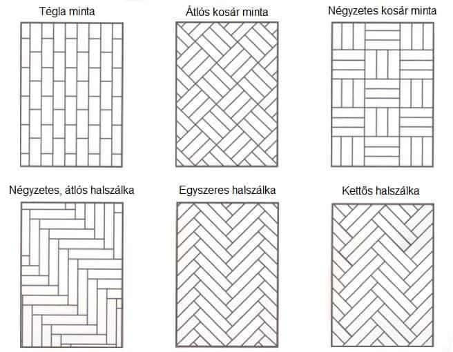 parketta lerakási minták XI. kerület Kosztolányi Dezső tér
