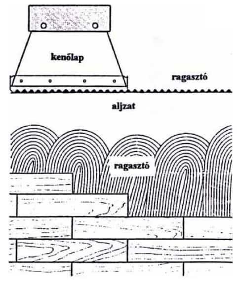 parketta ragasztása betonra Törökvész